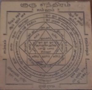 Guru Yantra - Jupiter Yantra - Navagraha Yantra