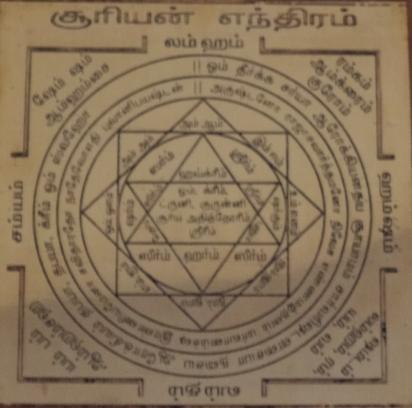 Navagraha Yantra, Suriya Yantra, Sun Yantra