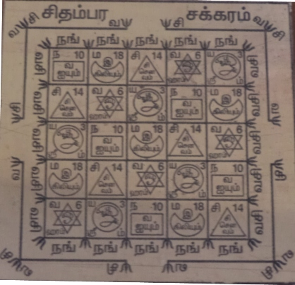 Chidambara Chakra Yantra - Shiva Yantras