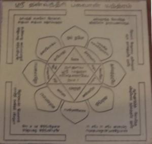 Dhanvantri Yantra - Dhanvantari Yantra - Vishnu Yantras