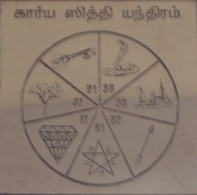 Karya Siddhi Yantra ( For success in attempts and efforts)