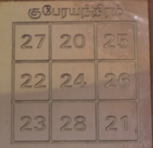 Kubera Yantra Mantra - Kuber Yantra - Kubera Number Yantra