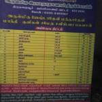 Thriunaraiyur Mangala Shani5
