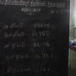Thirupanjeeli-YamaDharmatemple-9thMay2015-4