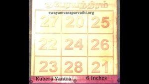 Kubera Yantra - Kuber Yantra